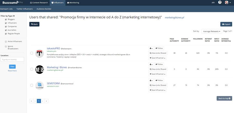 prowadzenie bloga_buzzsumo_marketing_internetowy