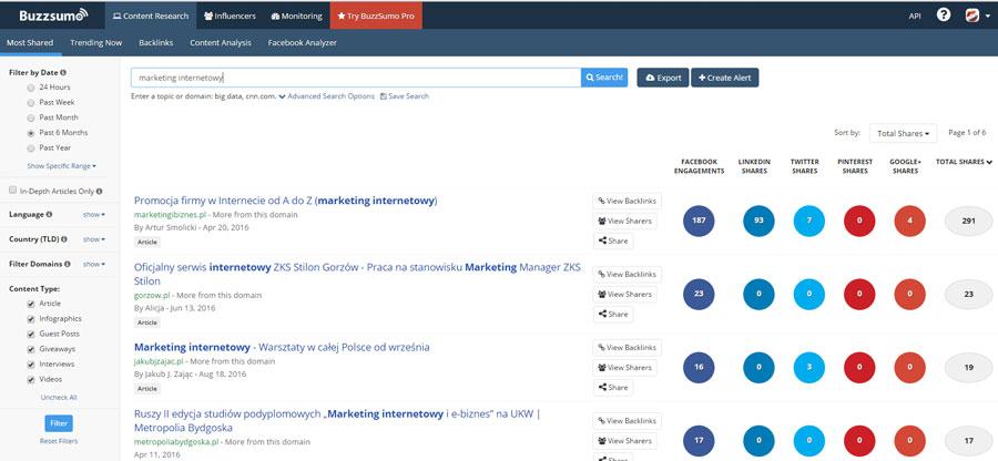 prowadzenie bloga_buzzsumo_marketing_internetowy_fraza